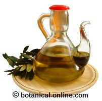 Photo of olive oil