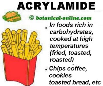 Summary of acrylamide