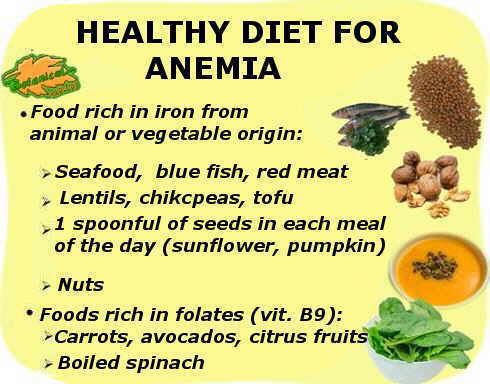 diet rich in iron for anemia