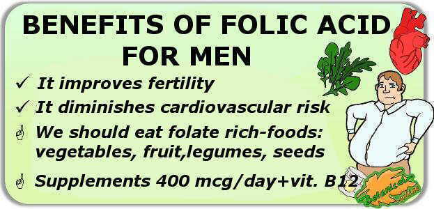 Health benefits of a diet rich in folic acid or folate for men