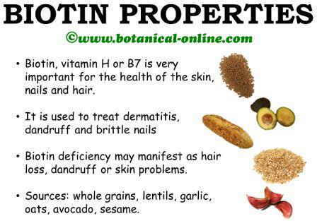 Biotin properties and benefits
