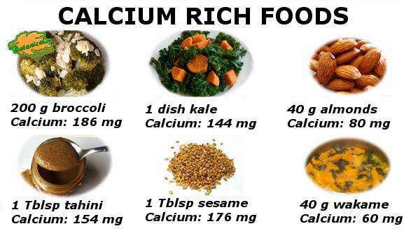 plant foods rich in calcium