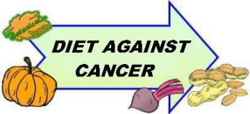 diet against cancer