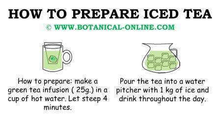 Cold tea recipe