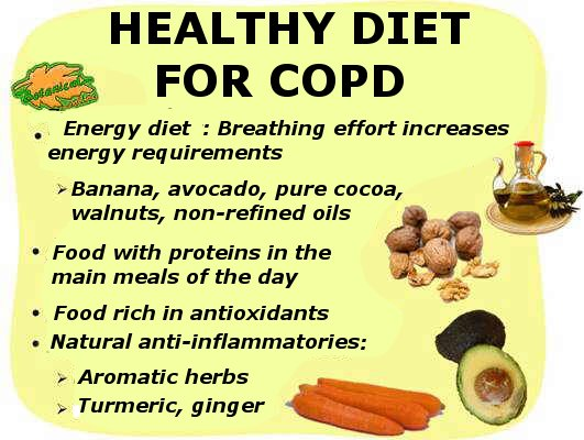 diet for COPD or chronic bronchitis