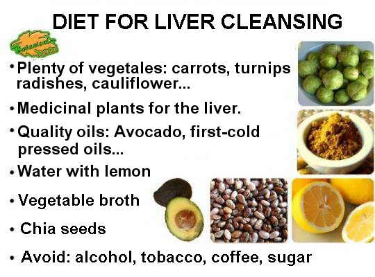 Diet for liver cleansing
