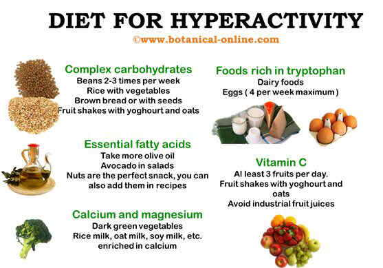 Foods for hyperactivity