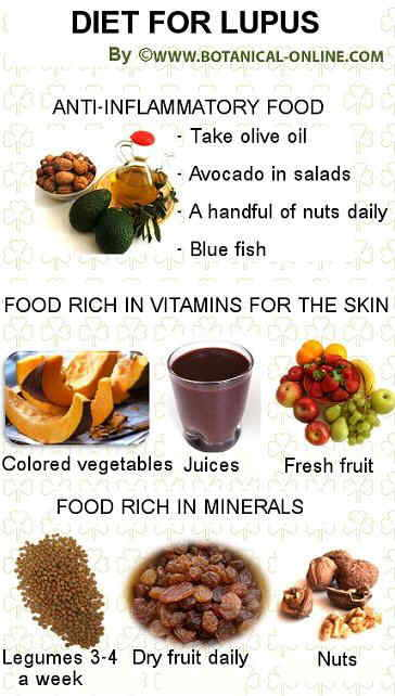 A summary of foods a diet for lupus should contain