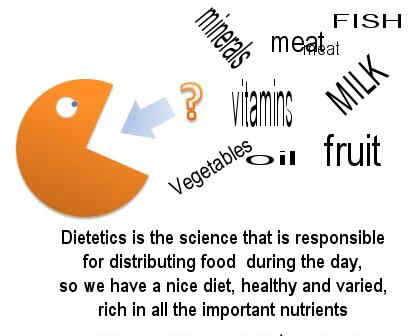 Dietectics