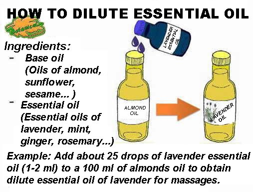 how to make lavender or rosemary oil with essential oils and almond