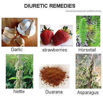 Diuretic remedies