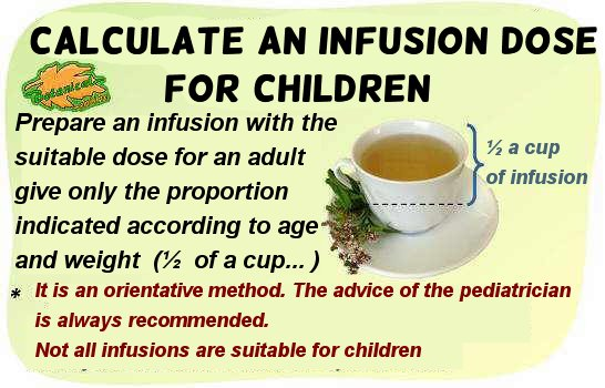 summary on how to calculate the dose of medicinal plant in children