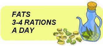 food pyramid, fats and oils