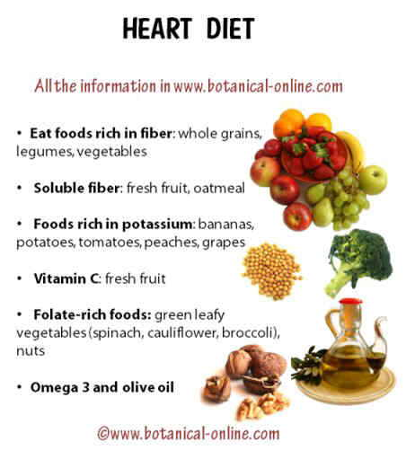 heart diet foods