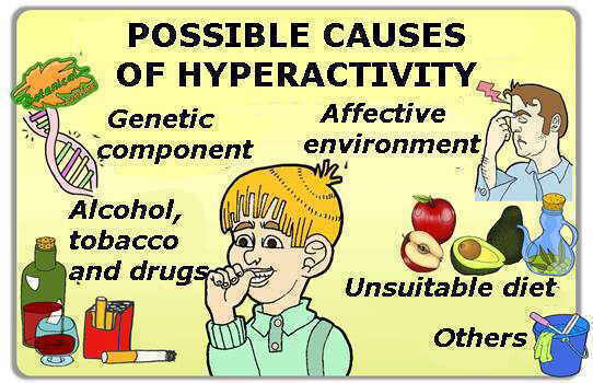 hiperactividad causas sintomas contaminantes