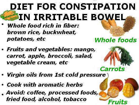 diet recommended for constipation in people with irritable bowel syndrome