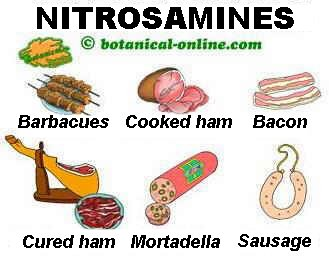 Nitrosamines in food