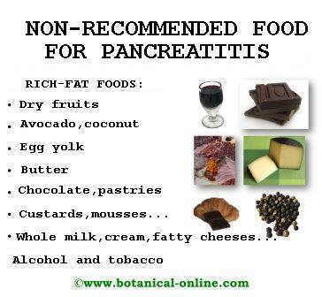 NOT recommended foods in case of pancreatitis
