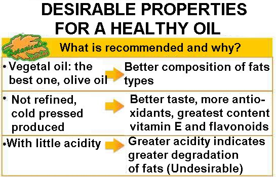 Olive oil substitutes, properties and recommended characteristics for a healthy oil