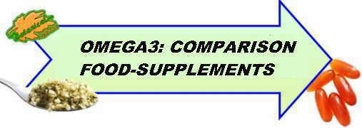 recommended supplements omega 3