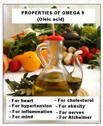 Propiedades omega-9