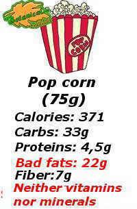 porpcorn nutritional properties