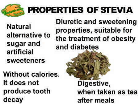 Properties of stevia