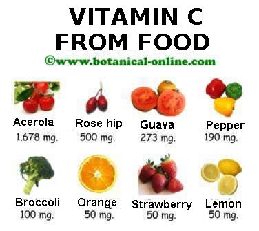 vitamin C rich food
