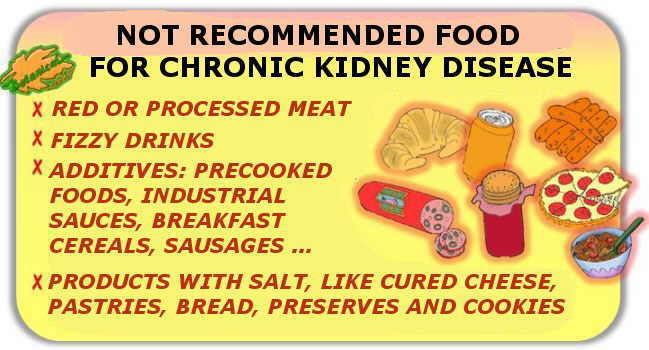 Prohibited foods in severe chronic renal failure