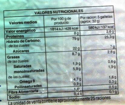 etiqueta calorias