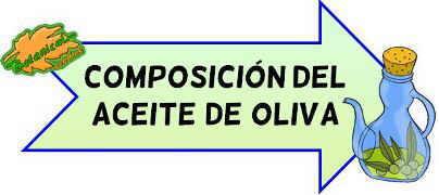 composicion del aceite de oliva