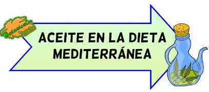 aceite oliva dieta mediterranea