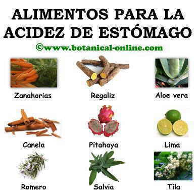 Remedios para la acidez de estómago