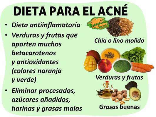 dieta alimentacion para el acne