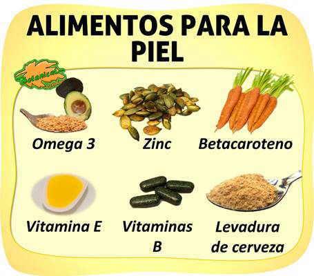 nutraceuticos, alimentos y suplementos con beneficios para la piel