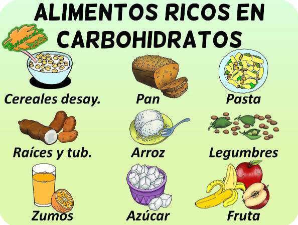 Alimentos ricos en carbohidratos pictures to pin on pinterest thepinsta - Alimentos bajos en glucosa ...