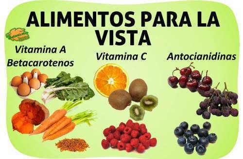Alimentos para la vista - Que alimentos son antioxidantes naturales ...