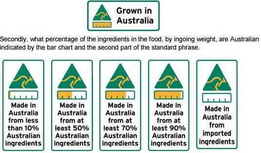 australia sello ecologico huella carbono