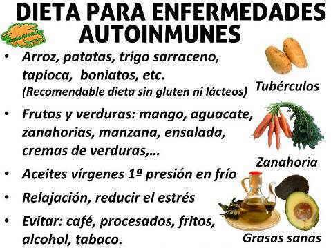 Dieta para enfermedades autoinmunes
