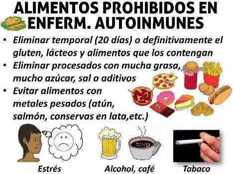 dieta alimentos a eliminar en enfermedades autoinmunes como lupus, esclerosis multiple, reuma artritis hashimoto
