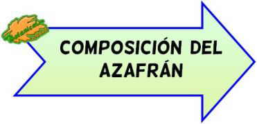 composicion azafran