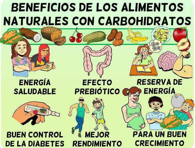azucar bueno propiedades salud alimentos ricos en carbohidratos