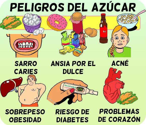azucar malo efectos perjudiciales