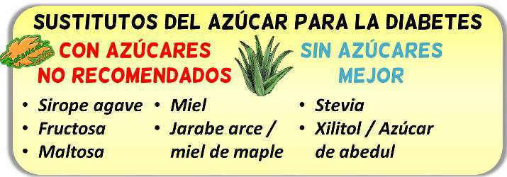 sustitutos azucar diabetes edulcorantes naturales