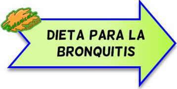 dieta para la bronquitis