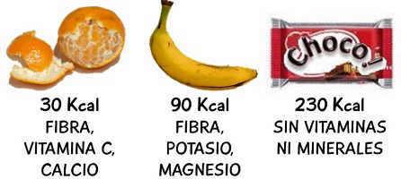 Comparacion calorías alimentos y fruta