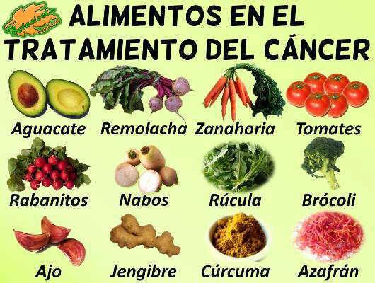 Alimentos naturales para luchar contra el cáncer, dieta anticancerigena