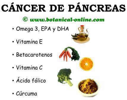 Remedios para el cáncer de páncreas