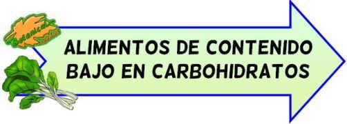 alimentos con contenido bajo en carbohidratos