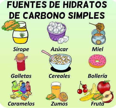 alimentos ricos en carbohidratos simples
